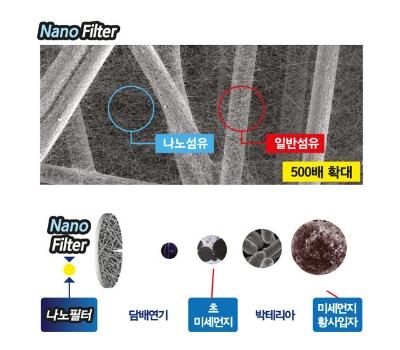 [의약외품][KF80] 2017년형 고기능성 나노필터 마스크(10매)
